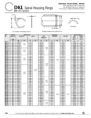 Page 184 rotor clip product catalog for Circlips interieur din 472